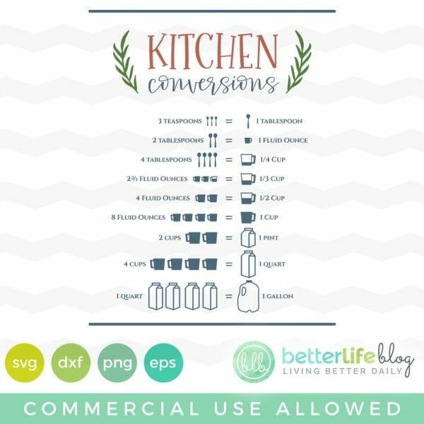 Kitchen Conversions SVG